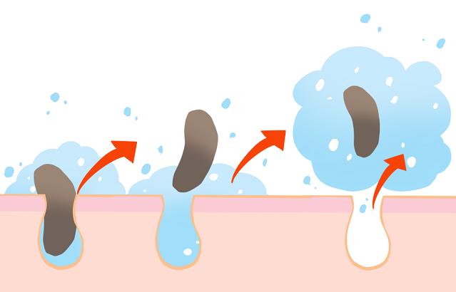 水溶性水杨酸(图2)